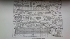 Ships plan